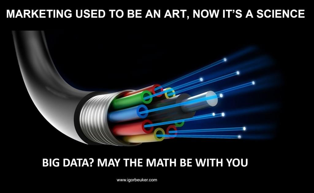 marketingusedtobeanart 1024x629 The Secret To Data Driven Integrated Digital Marketing