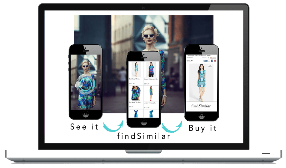 mac2 Shazam For Fashion, New Trends & Tech To Boost Retail Revenues