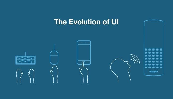 VoiceTech is changing the evolution of UI - Marketing_Media_Keynote_Speaker_Igor_Beuker