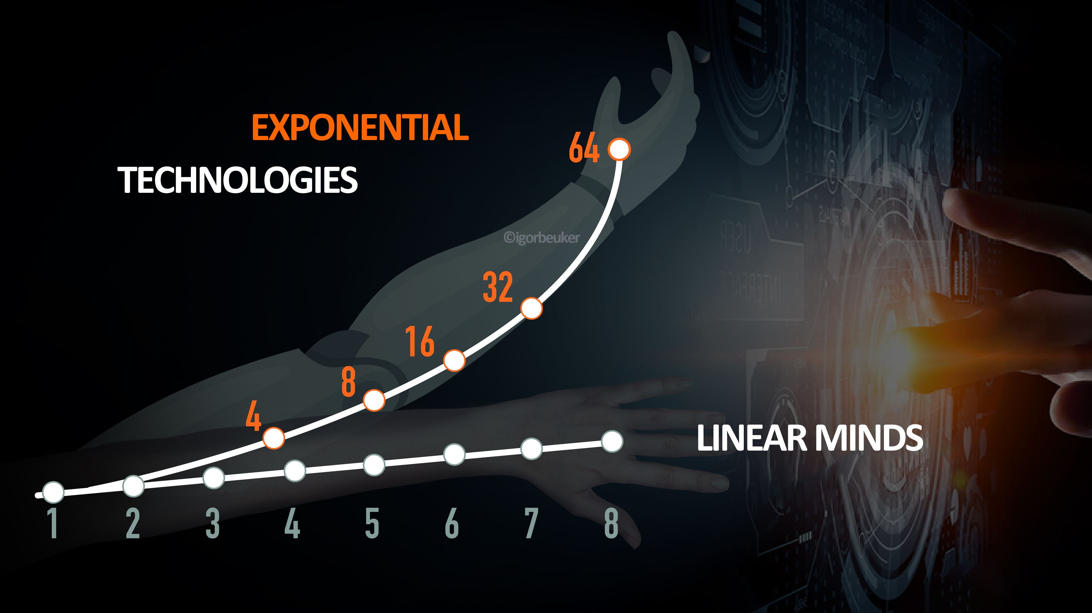 Exponential_Technologies_vs_our_linear_minds_Keynote_speaker_Igor_Beuker