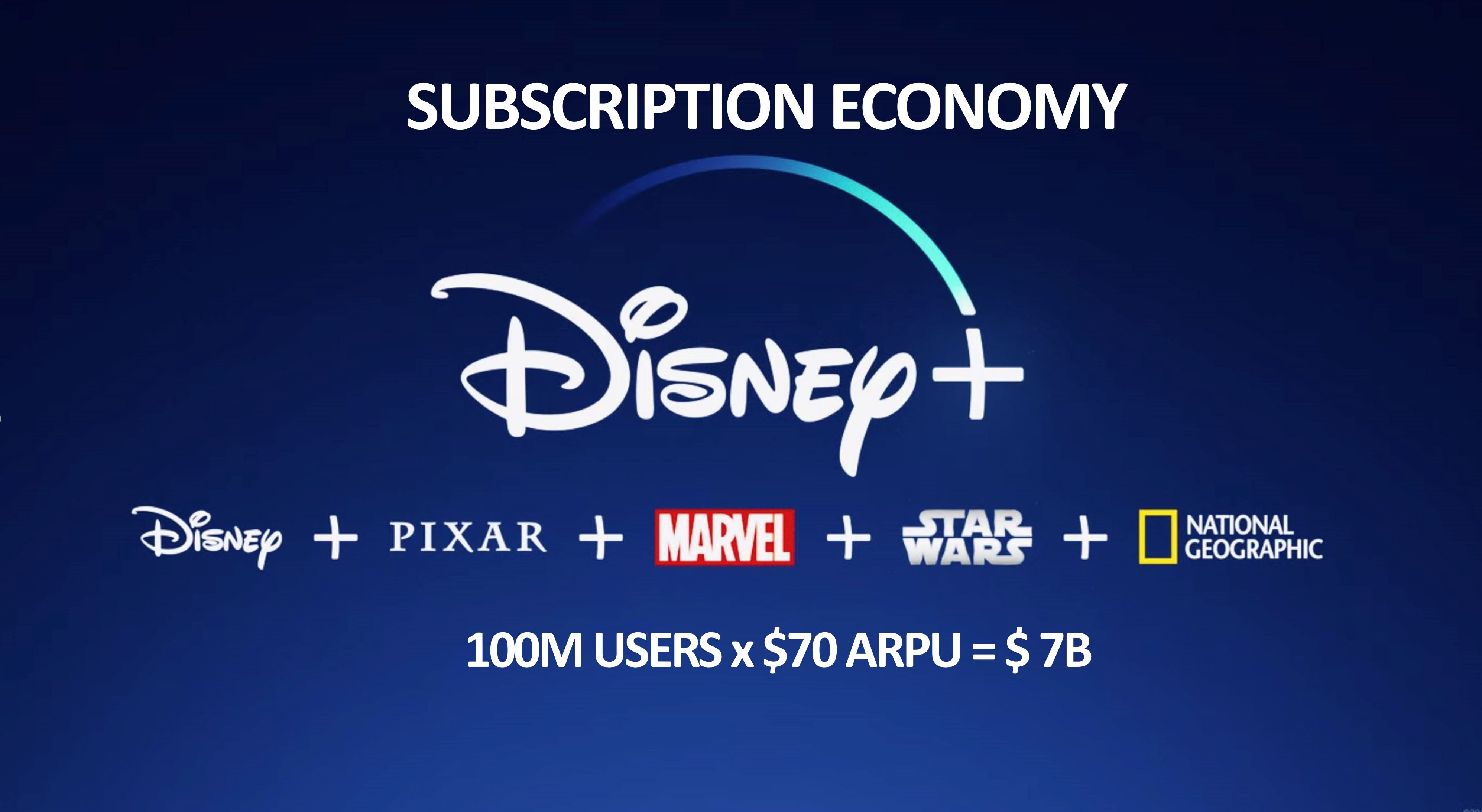 DISNEY+ AT 100 MILLION PAID SUBS- MARKETING MEDIA KEYNOTE SPEAKER IGOR BEUKER